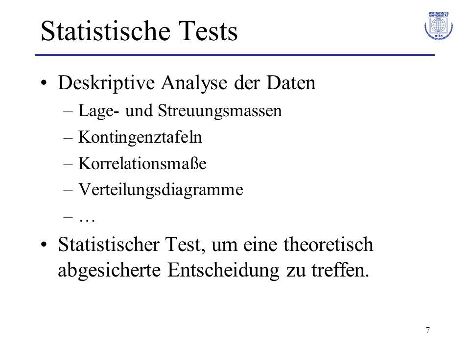 Statistische Tests Deskriptive Analyse der Daten