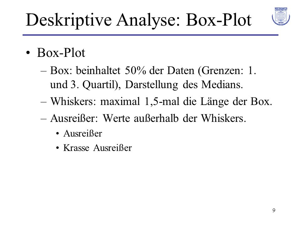 Deskriptive Analyse: Box-Plot