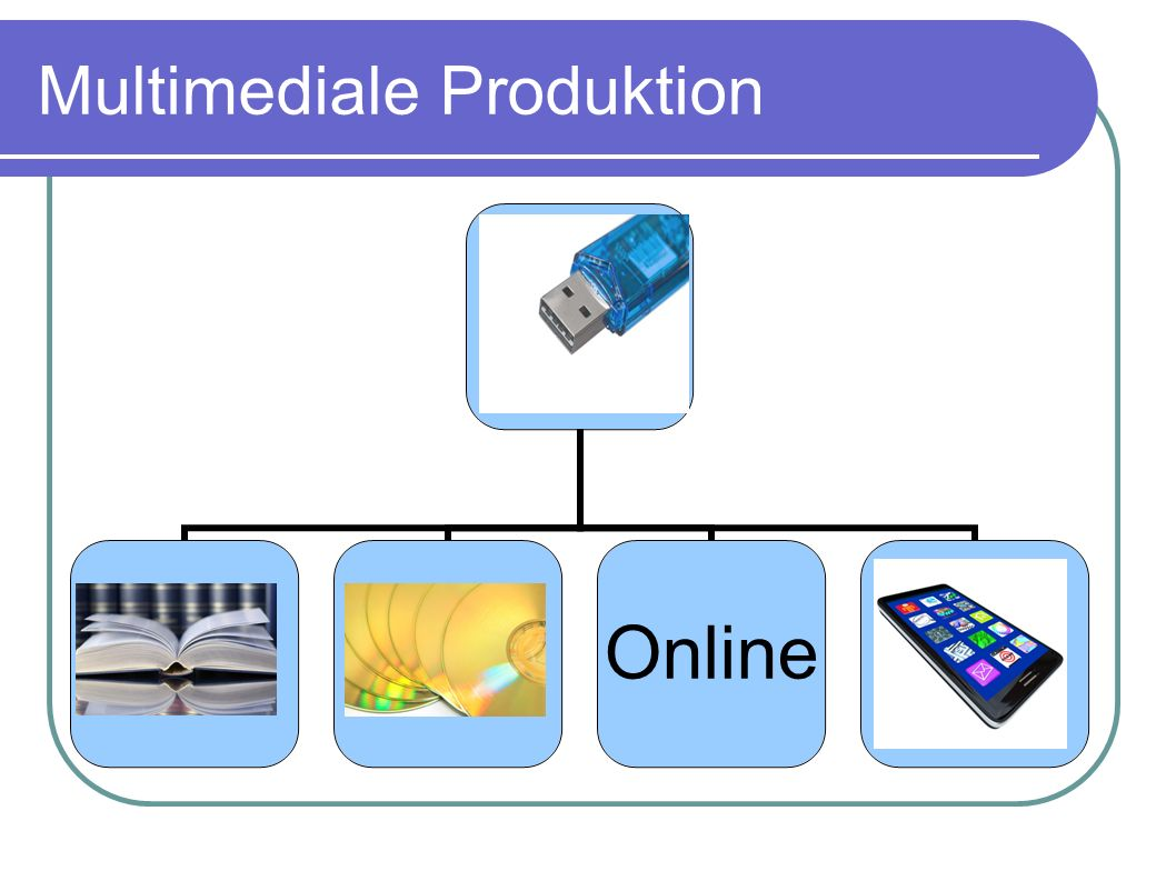Multimediale Produktion