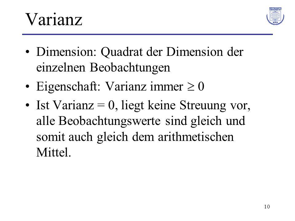 Varianz Dimension: Quadrat der Dimension der einzelnen Beobachtungen