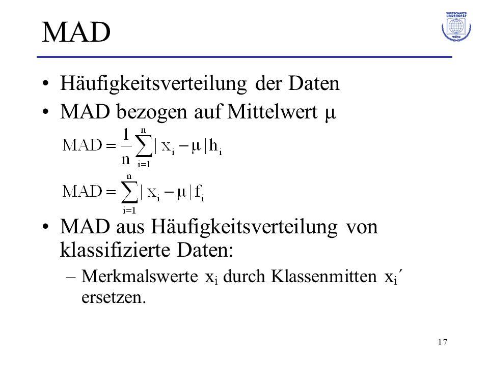 MAD Häufigkeitsverteilung der Daten MAD bezogen auf Mittelwert μ