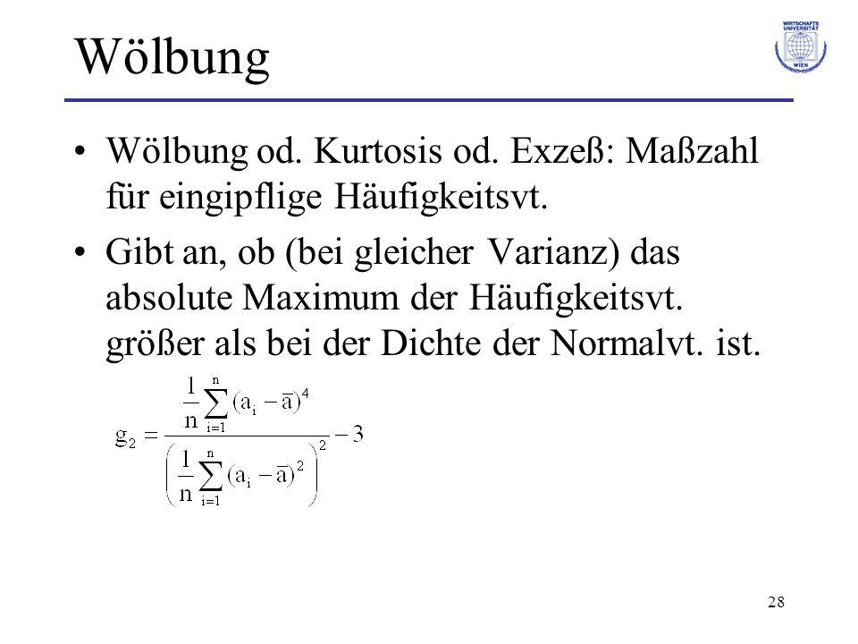 Wölbung Wölbung od. Kurtosis od. Exzeß: Maßzahl für eingipflige Häufigkeitsvt.