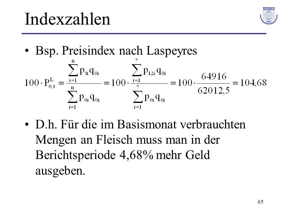 Indexzahlen Bsp. Preisindex nach Laspeyres