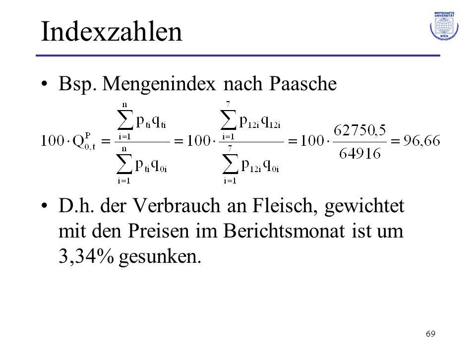 Indexzahlen Bsp. Mengenindex nach Paasche