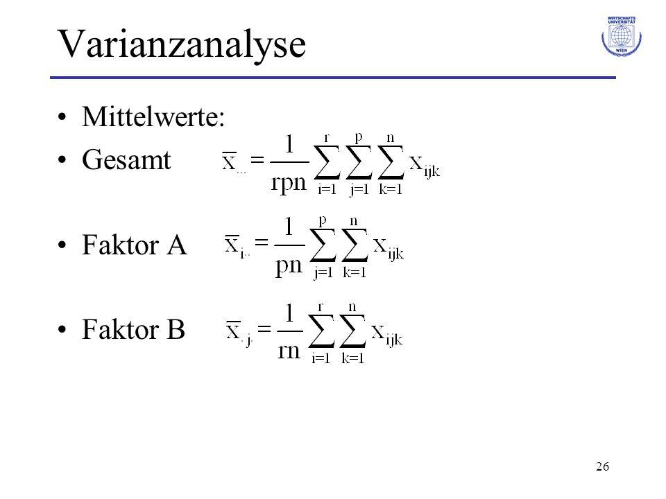 Varianzanalyse Mittelwerte: Gesamt Faktor A Faktor B