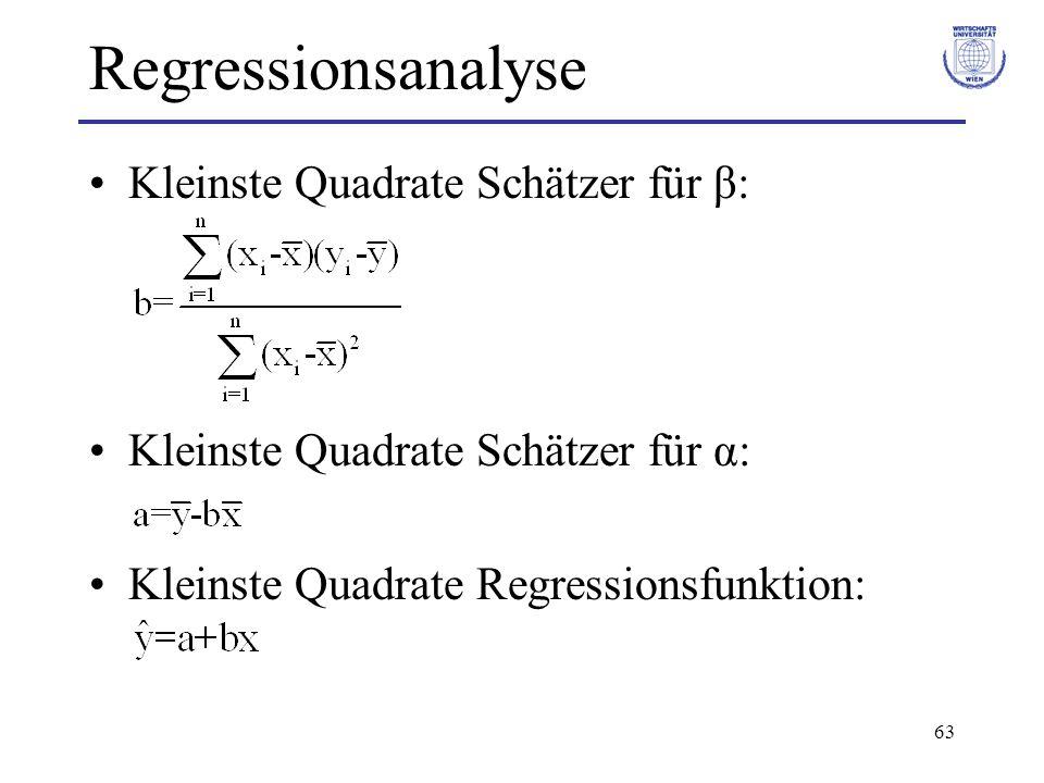 Regressionsanalyse Kleinste Quadrate Schätzer für β: