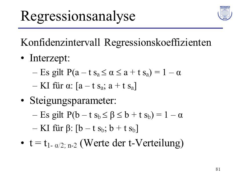 Regressionsanalyse Konfidenzintervall Regressionskoeffizienten