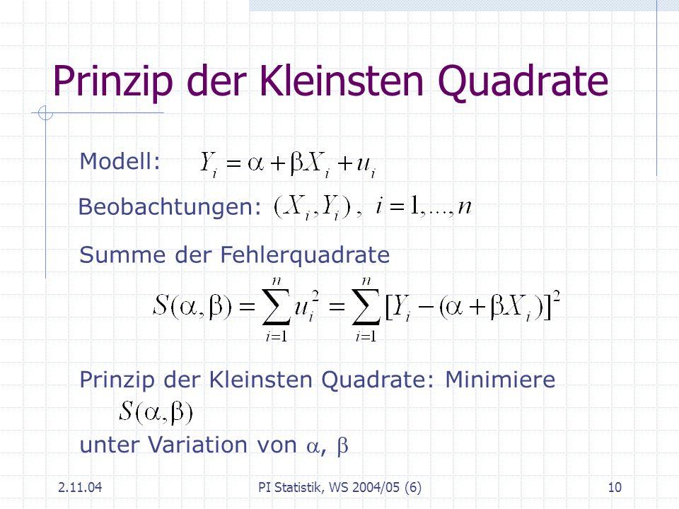 Prinzip der Kleinsten Quadrate
