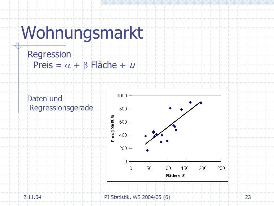Wohnungsmarkt Regression Preis = a + b Fläche + u Daten und