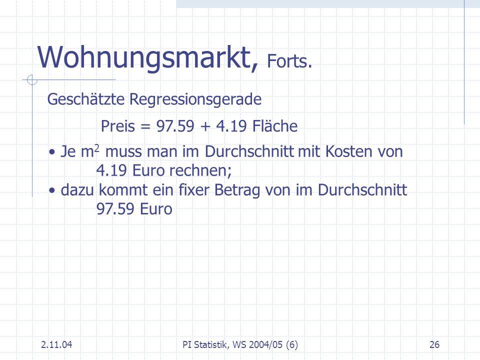 Wohnungsmarkt, Forts. Geschätzte Regressionsgerade