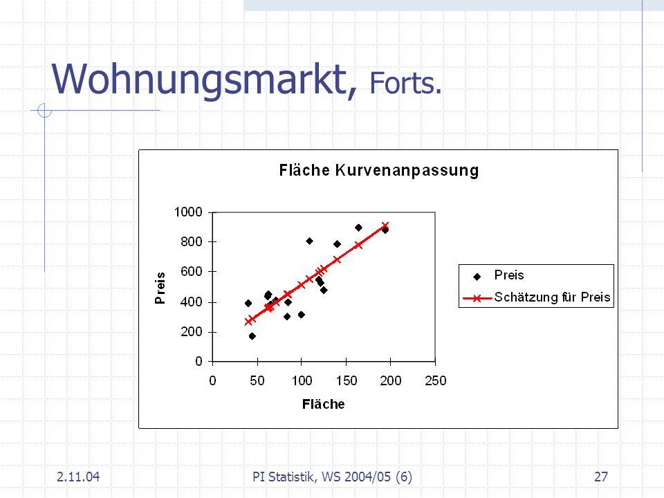 Wohnungsmarkt, Forts. 2.11.04 PI Statistik, WS 2004/05 (6)