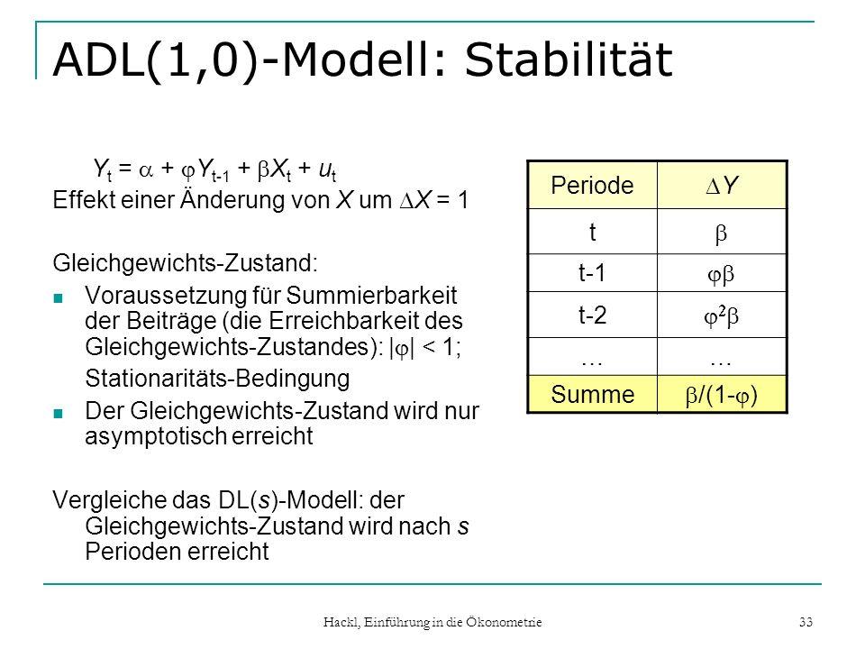 ADL(1,0)-Modell: Stabilität