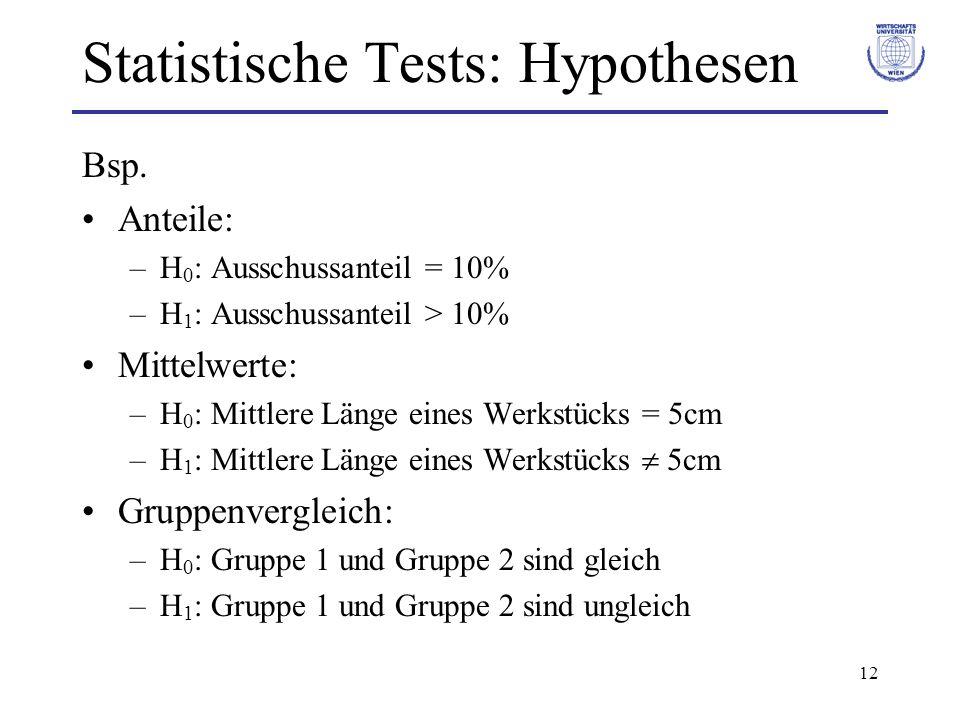 Statistische Tests: Hypothesen
