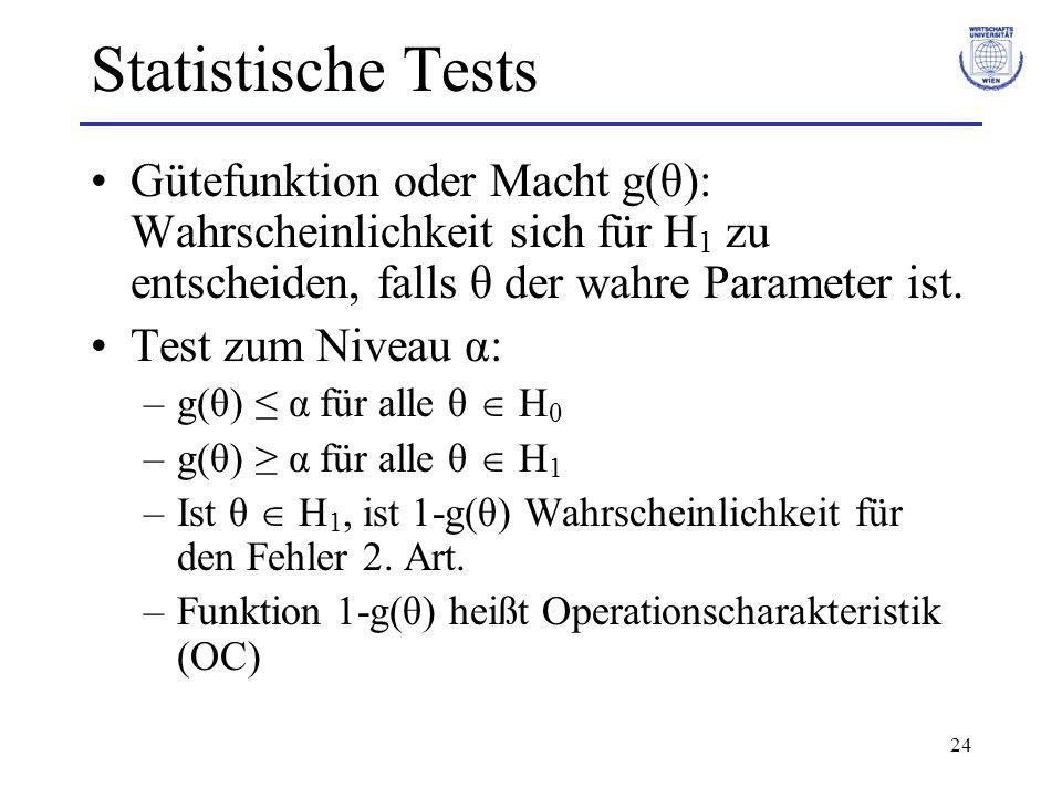 Statistische Tests Gütefunktion oder Macht g(θ): Wahrscheinlichkeit sich für H1 zu entscheiden, falls θ der wahre Parameter ist.