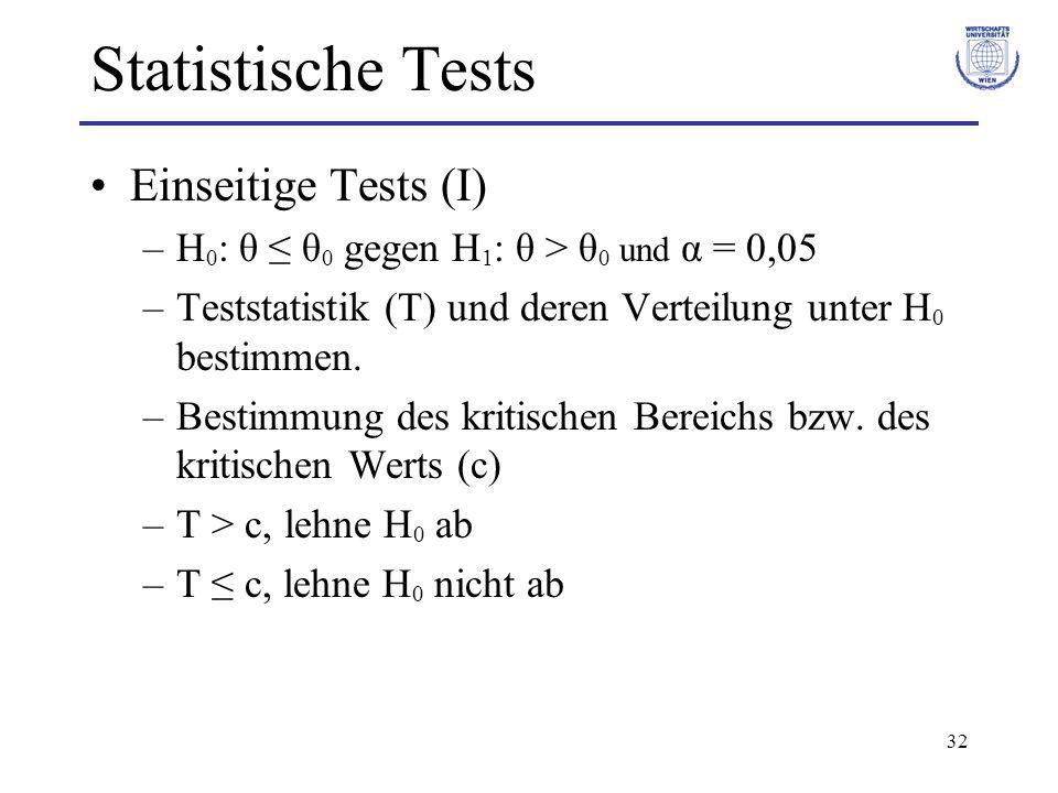 Statistische Tests Einseitige Tests (I)