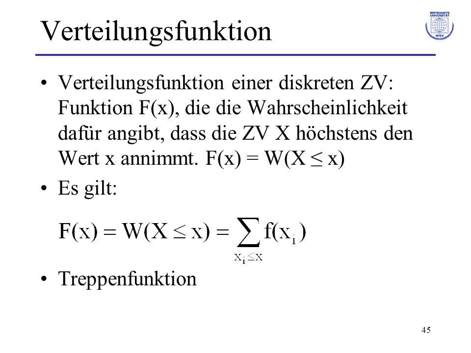 Verteilungsfunktion