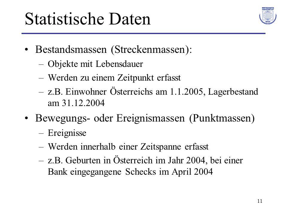 Statistische Daten Bestandsmassen (Streckenmassen):