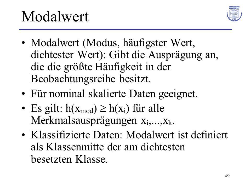 Modalwert Modalwert (Modus, häufigster Wert, dichtester Wert): Gibt die Ausprägung an, die die größte Häufigkeit in der Beobachtungsreihe besitzt.
