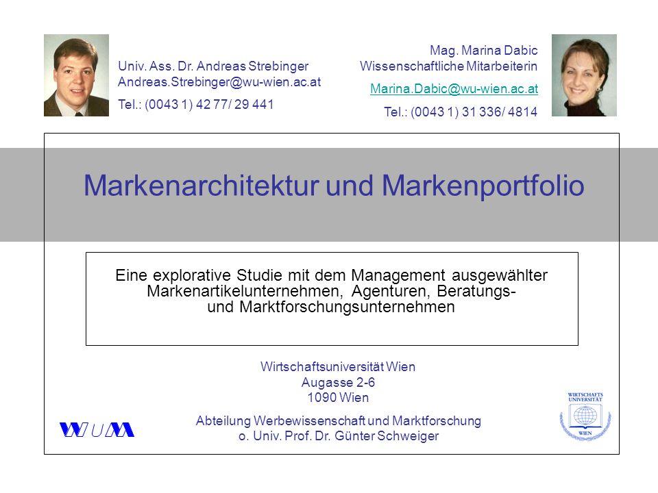 Markenarchitektur und Markenportfolio