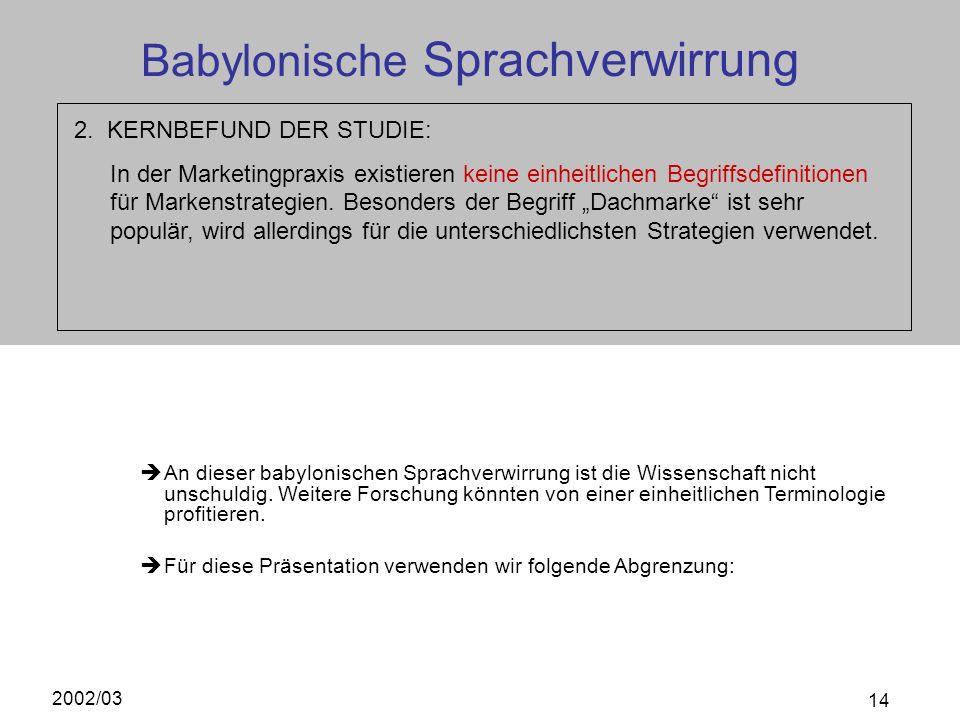Babylonische Sprachverwirrung