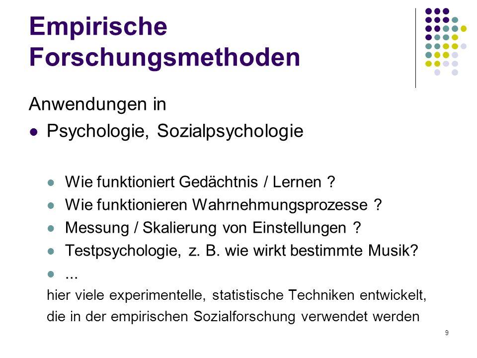 Empirische Forschungsmethoden