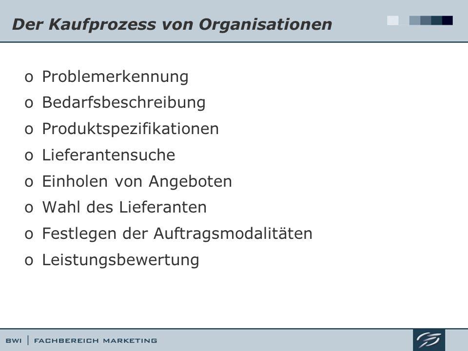 Der Kaufprozess von Organisationen