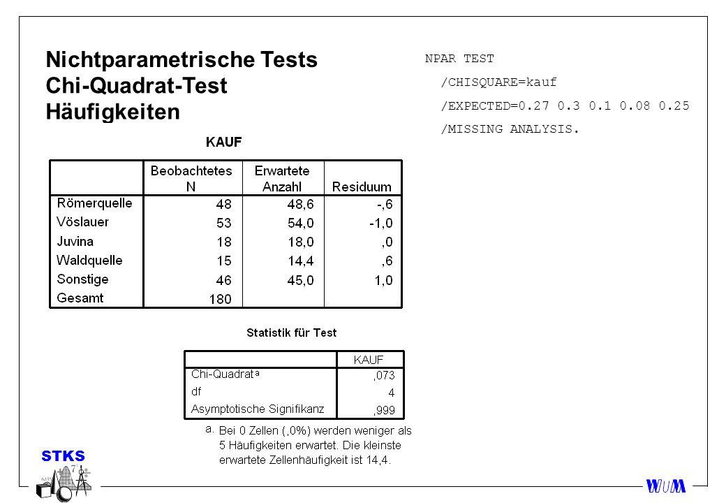 Nichtparametrische Tests Chi-Quadrat-Test Häufigkeiten