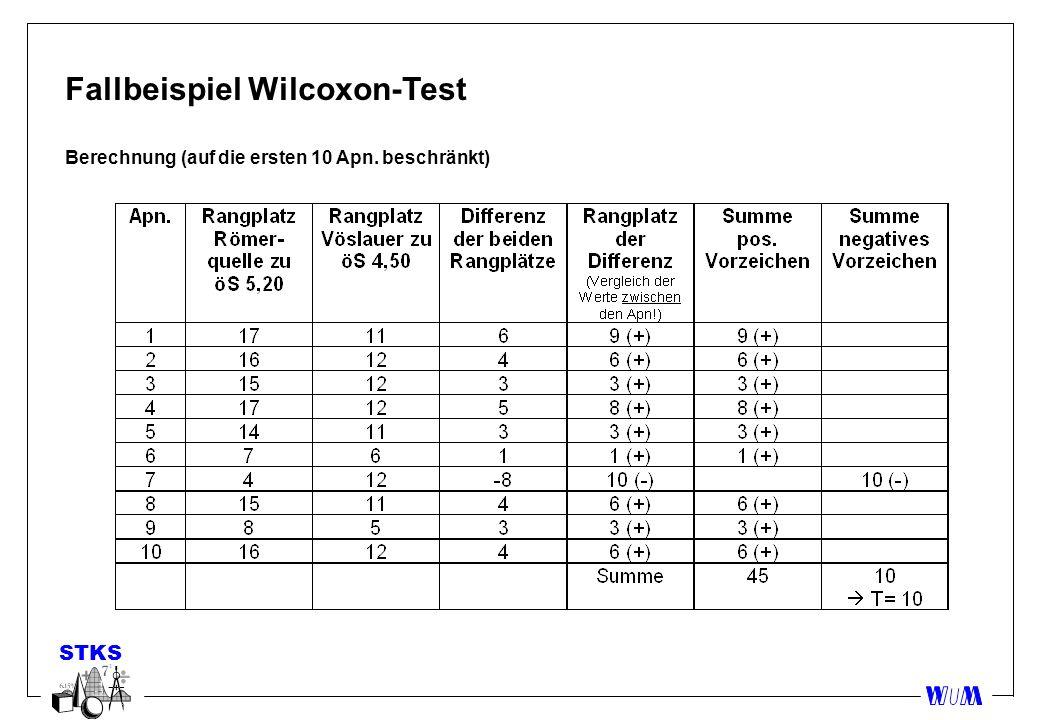 Fallbeispiel Wilcoxon-Test