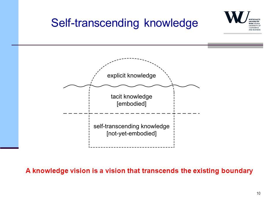 Self-transcending knowledge