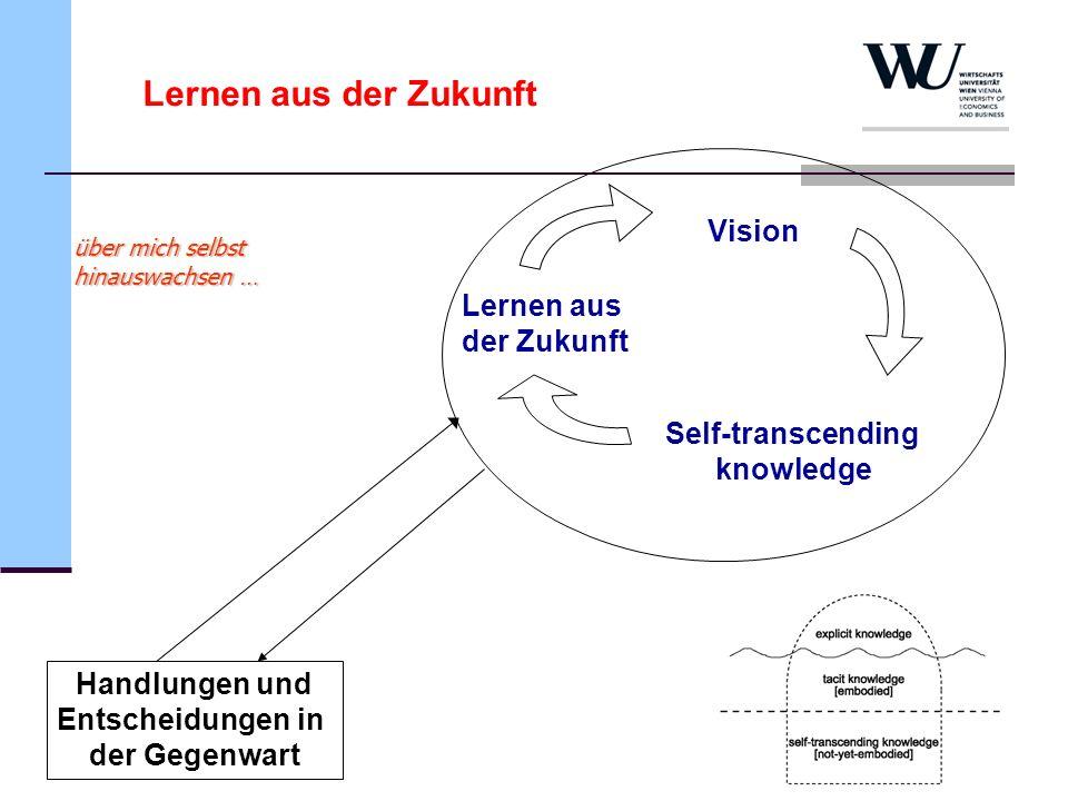 Lernen aus der Zukunft Handlungen und Entscheidungen in der Gegenwart
