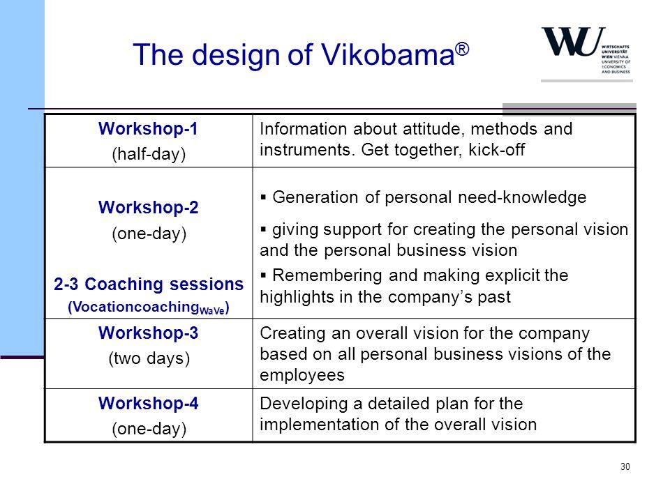 The design of Vikobama®