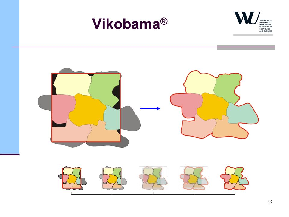Vikobama®