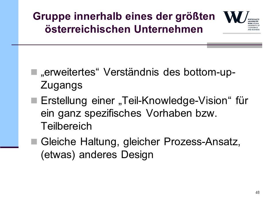 Gruppe innerhalb eines der größten österreichischen Unternehmen