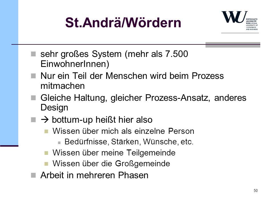 St.Andrä/Wördern sehr großes System (mehr als 7.500 EinwohnerInnen)