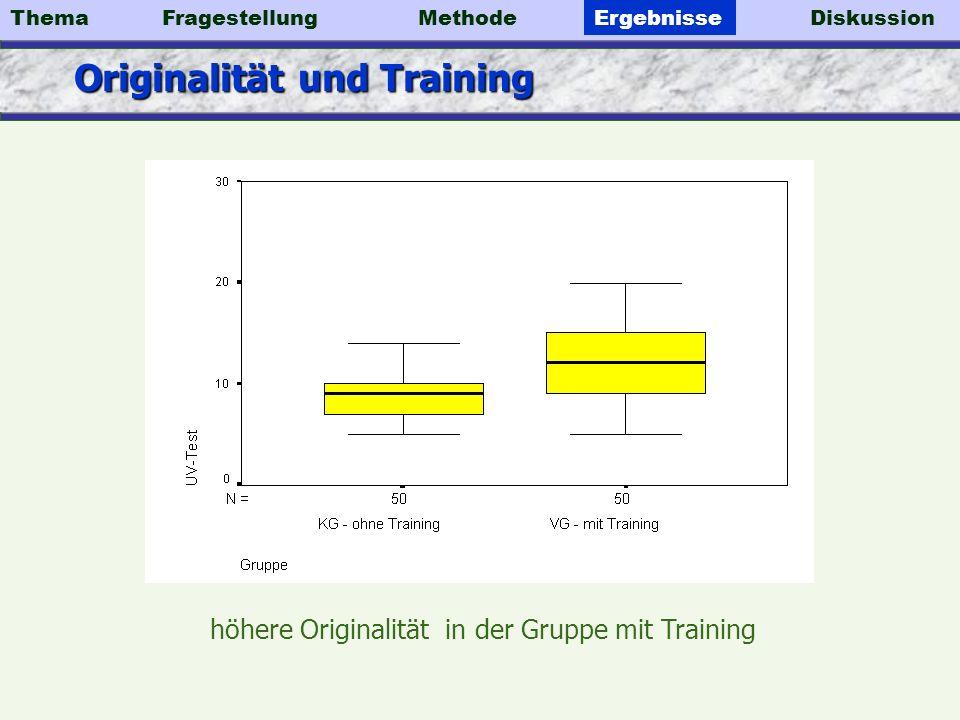 Originalität und Training