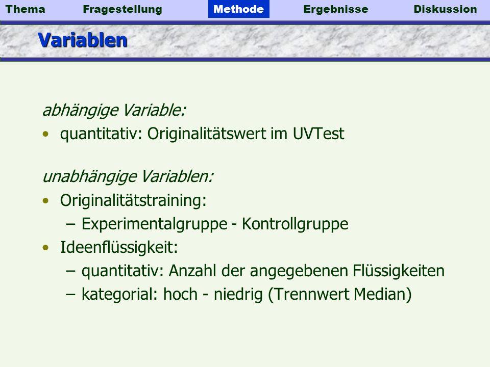 Variablen abhängige Variable: quantitativ: Originalitätswert im UVTest
