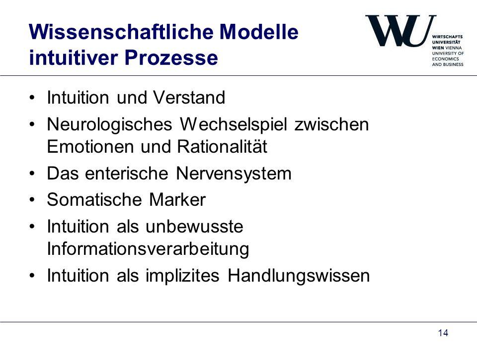 Wissenschaftliche Modelle intuitiver Prozesse