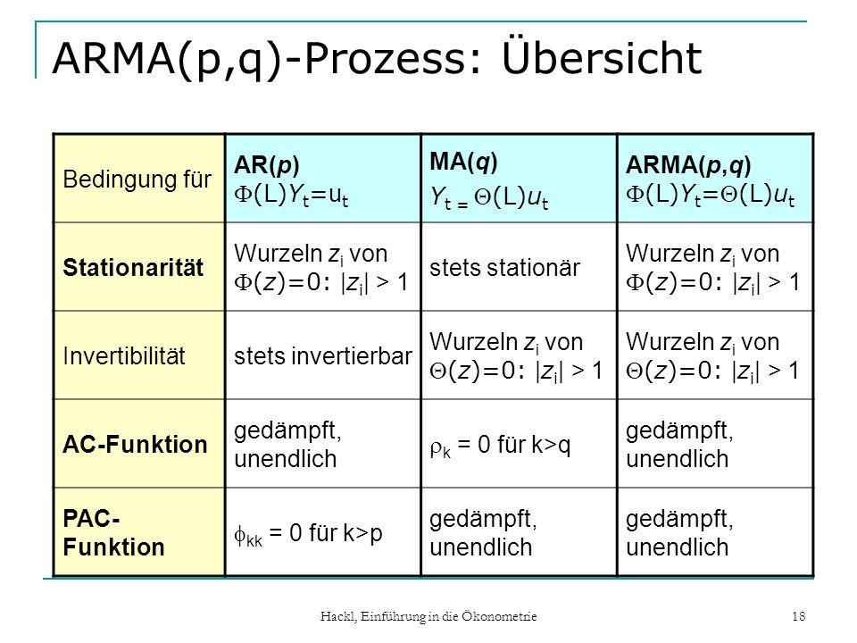 ARMA(p,q)-Prozess: Übersicht