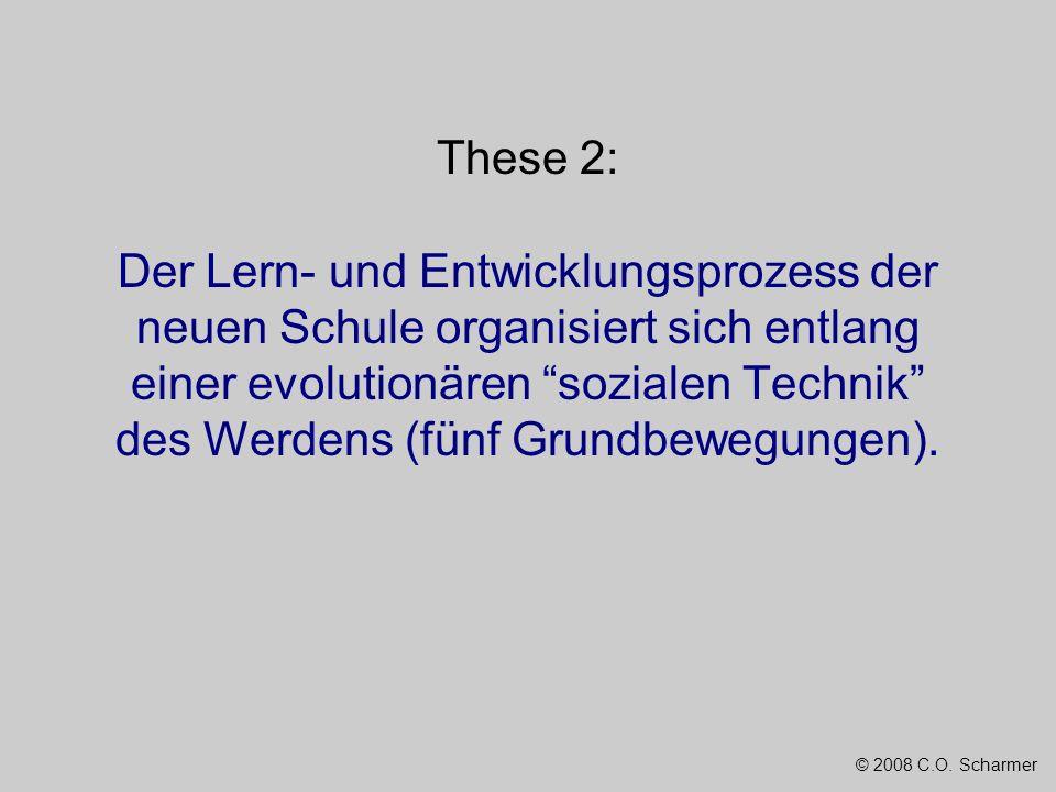 These 2: Der Lern- und Entwicklungsprozess der neuen Schule organisiert sich entlang einer evolutionären sozialen Technik des Werdens (fünf Grundbewegungen).
