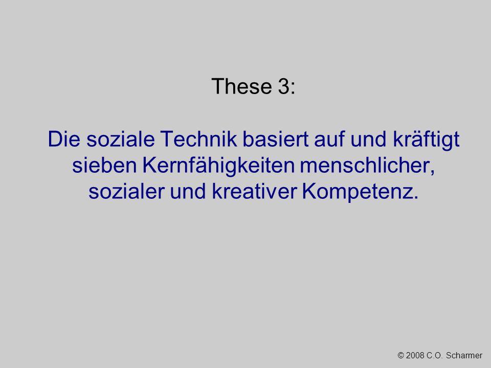These 3: Die soziale Technik basiert auf und kräftigt sieben Kernfähigkeiten menschlicher, sozialer und kreativer Kompetenz.