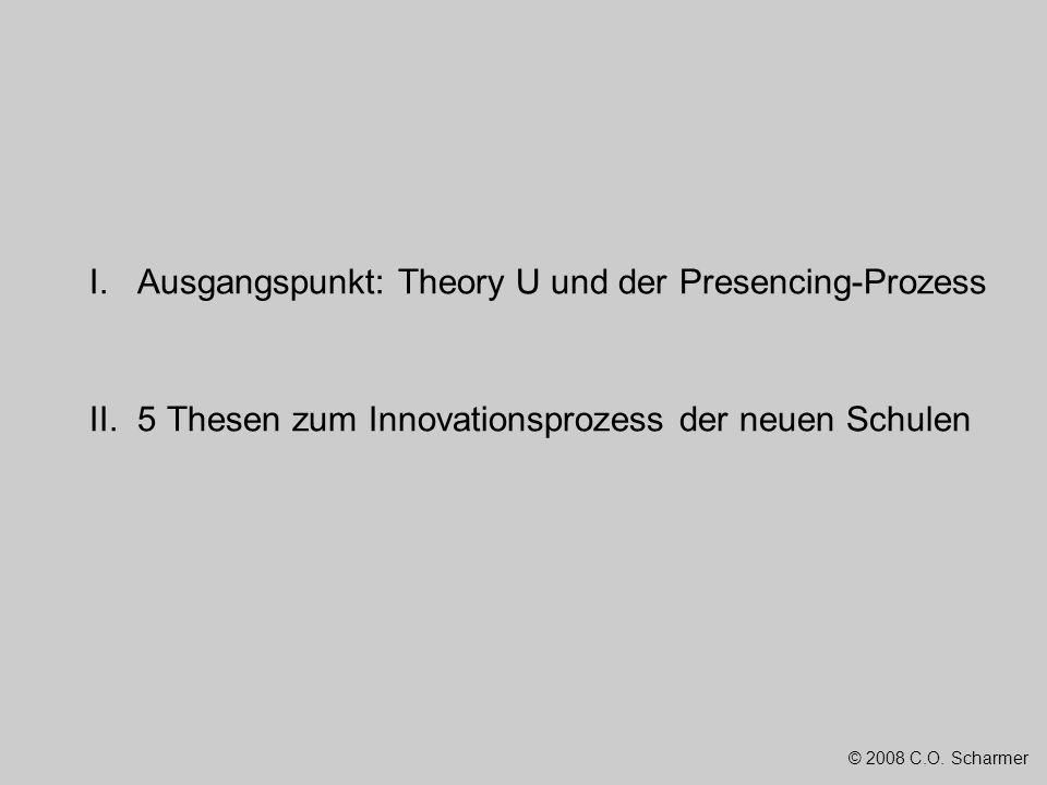 I. Ausgangspunkt: Theory U und der Presencing-Prozess II