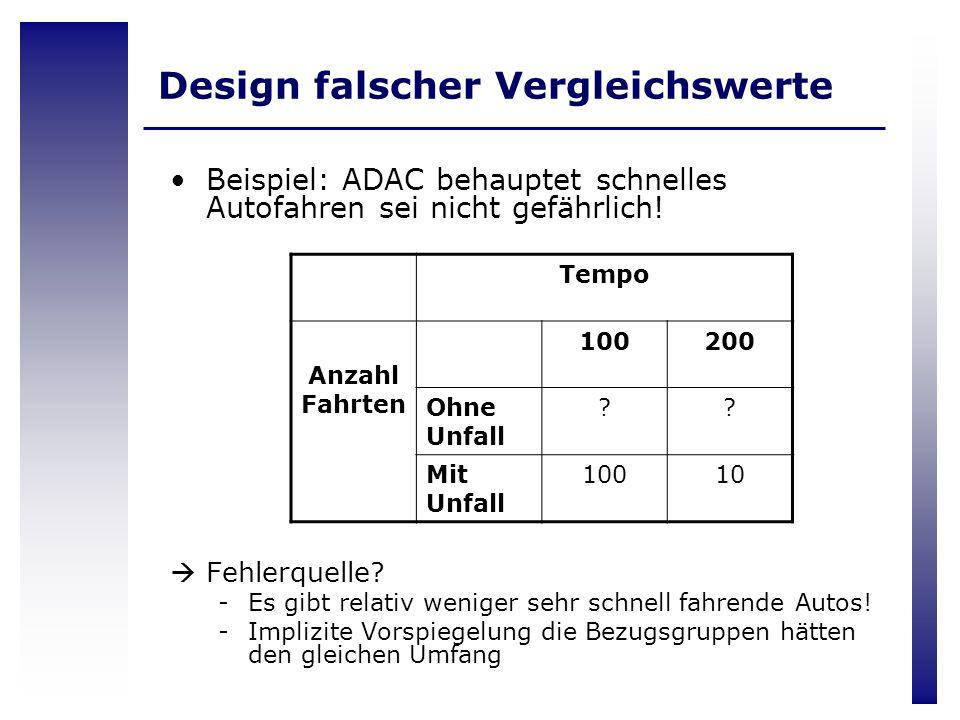 Design falscher Vergleichswerte