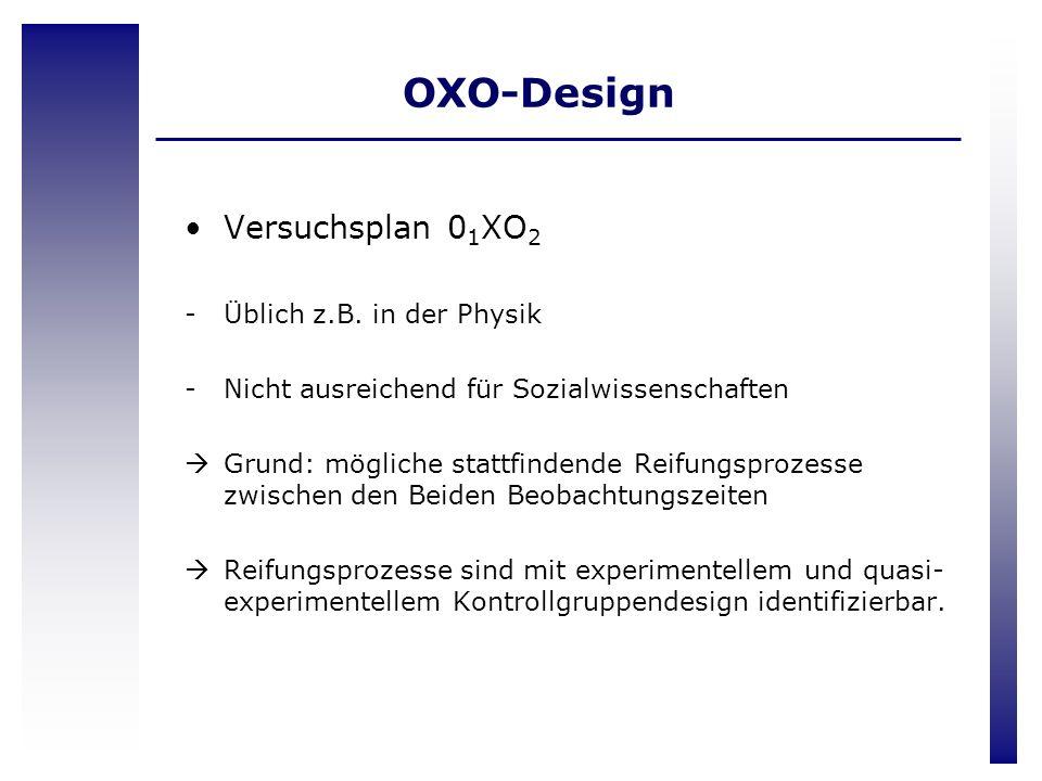 OXO-Design Versuchsplan 01XO2 Üblich z.B. in der Physik