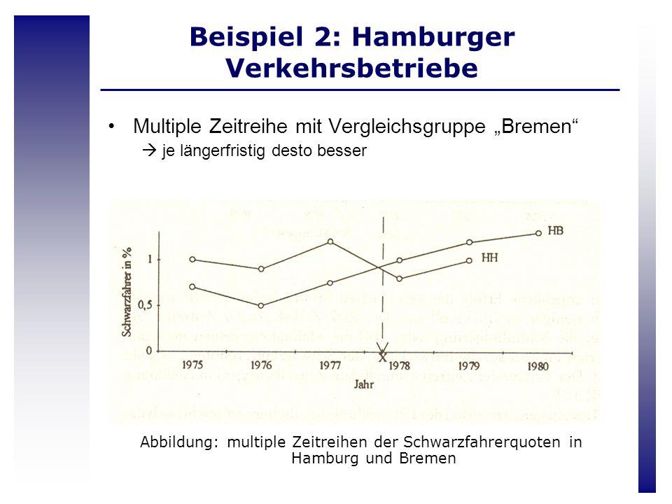 Beispiel 2: Hamburger Verkehrsbetriebe