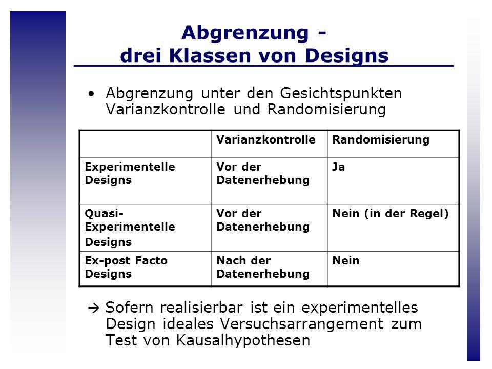 Abgrenzung - drei Klassen von Designs