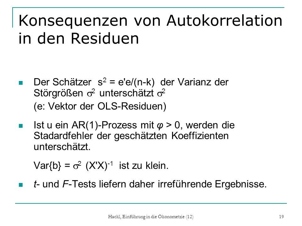 Konsequenzen von Autokorrelation in den Residuen