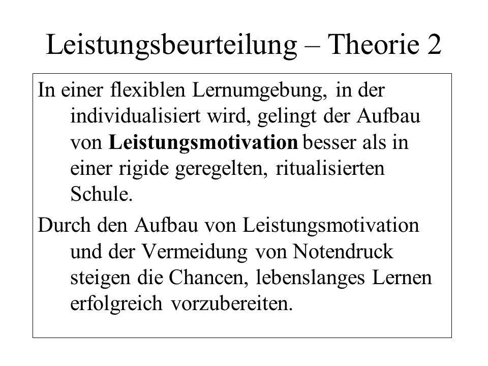 Leistungsbeurteilung – Theorie 2