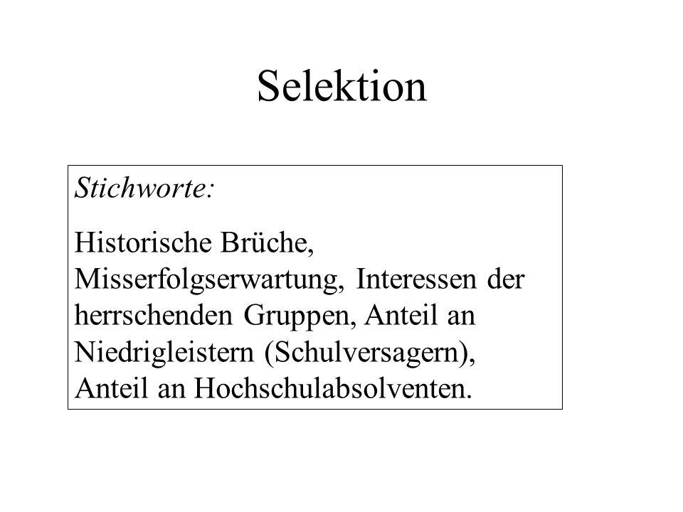 Selektion Stichworte: