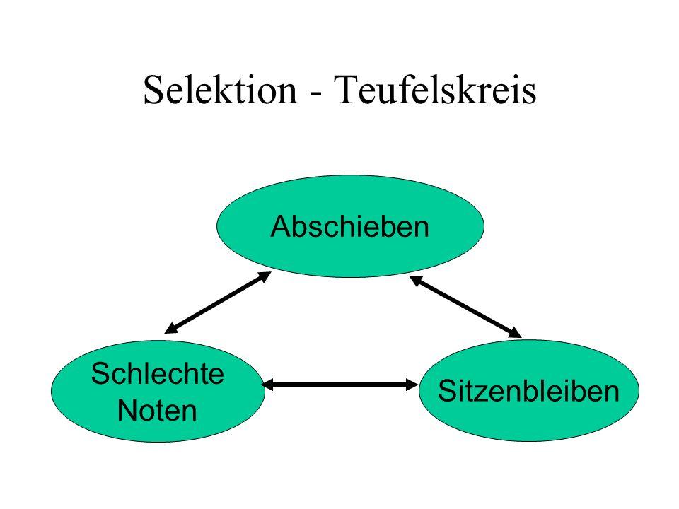 Selektion - Teufelskreis