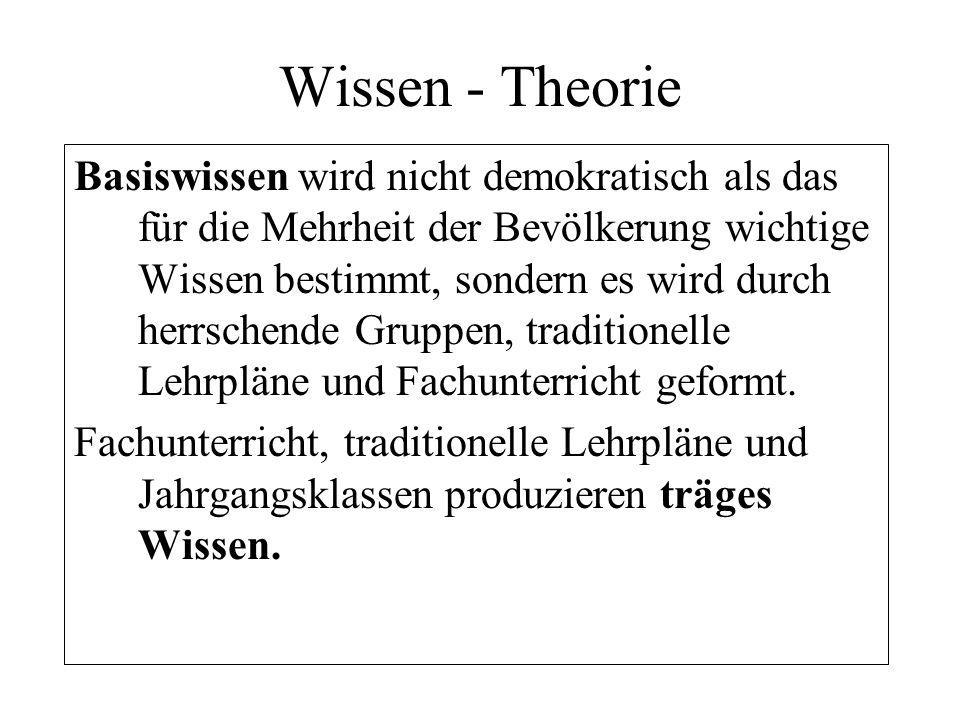 Wissen - Theorie